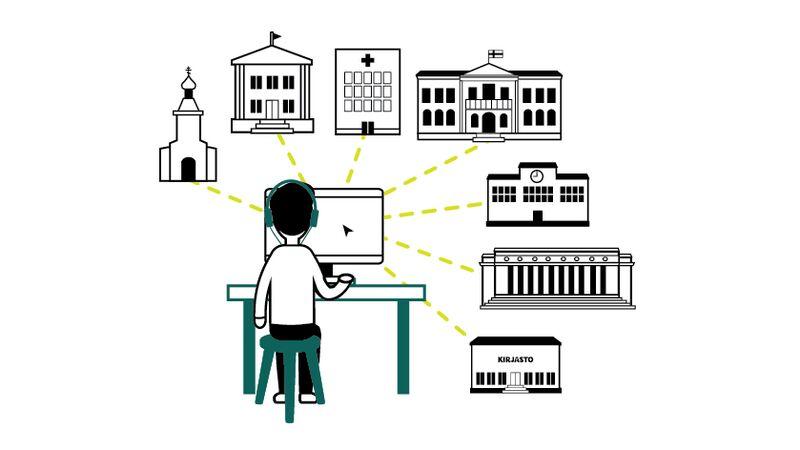 Henkilö istuu tietokoneen ääressä kuulokkeet korvillaan. PIirroskuva, jossa tietokoneen vieressä on symboleina erilaisten instituutioiden ja organisaatioiden, kuten kirjaston, koulun ja sairaalan kuvia.